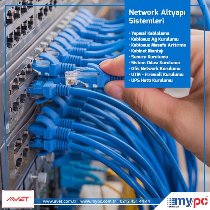 Network Altyapı Sistemleri Kurulumu