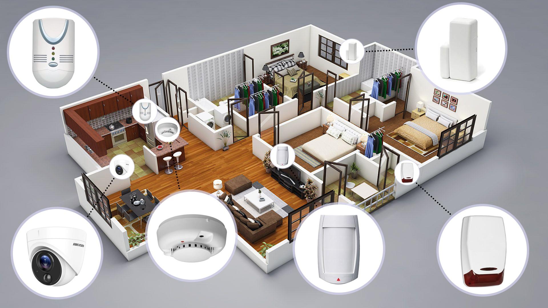 İdeal bir ev alarm sistemi nasıl olmalıdır?